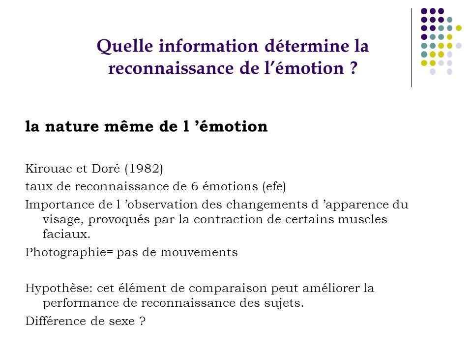 Quelle information détermine la reconnaissance de l'émotion
