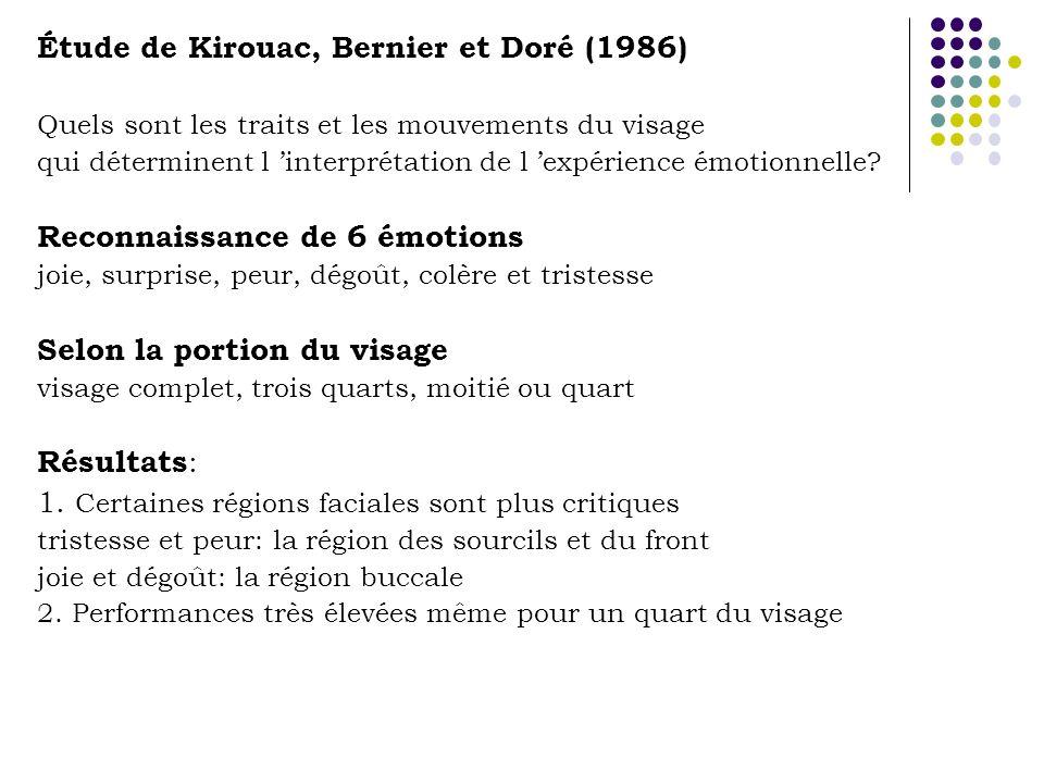Étude de Kirouac, Bernier et Doré (1986)