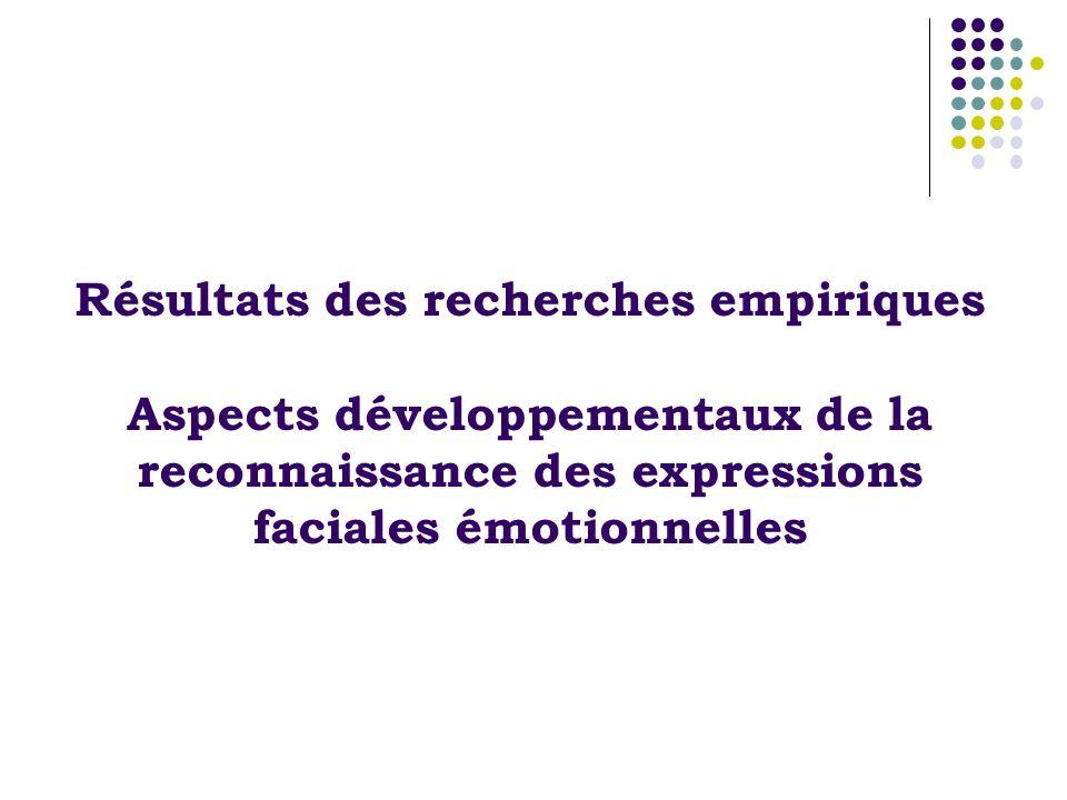 Résultats des recherches empiriques Aspects développementaux de la reconnaissance des expressions faciales émotionnelles