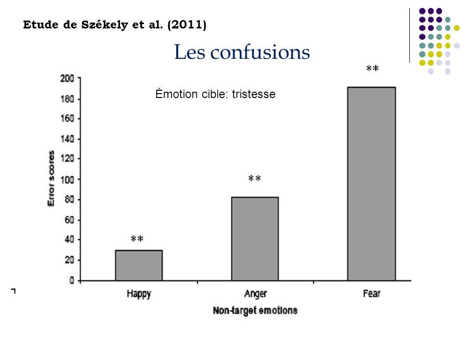 Etude de Székely et al. (2011)