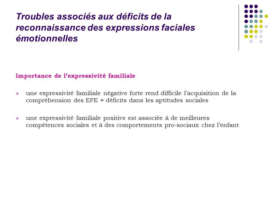 Troubles associés aux déficits de la reconnaissance des expressions faciales émotionnelles