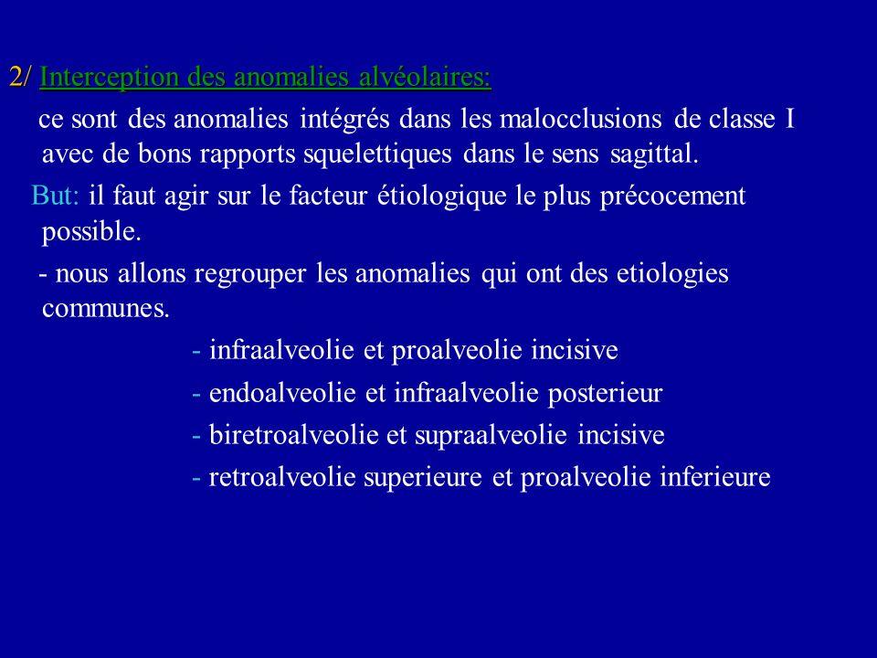 2/ Interception des anomalies alvéolaires: