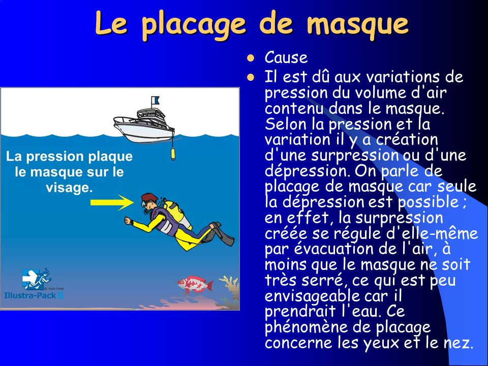 Le placage de masque Cause