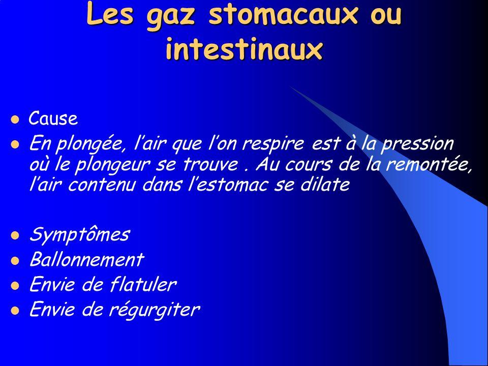 Les gaz stomacaux ou intestinaux