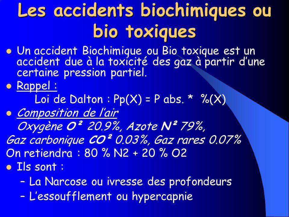 Les accidents biochimiques ou bio toxiques