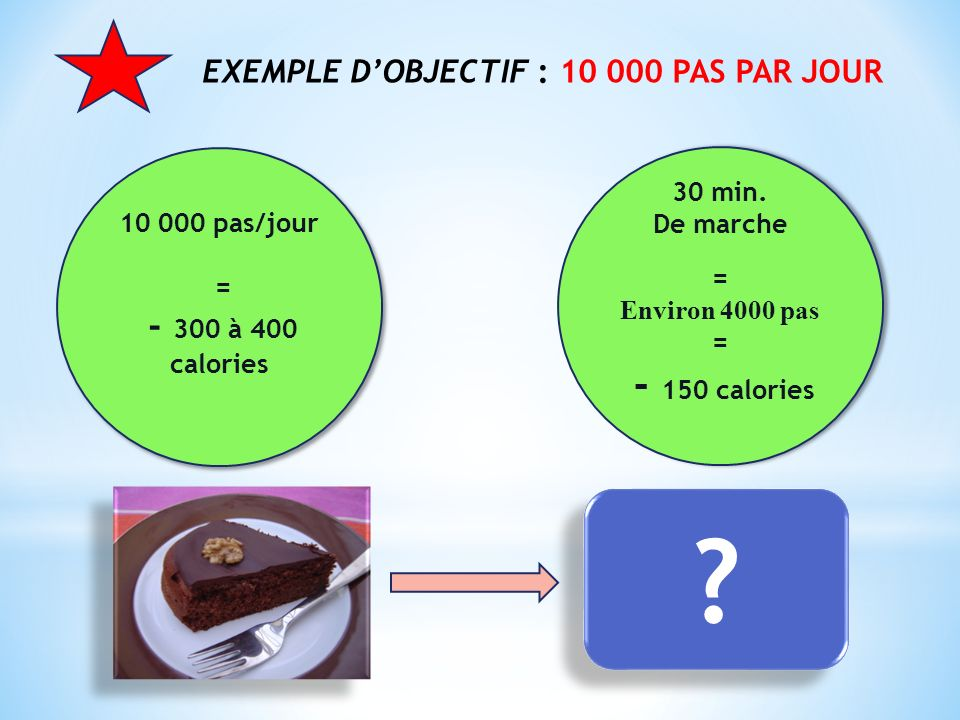 EXEMPLE D'OBJECTIF : 10 000 PAS PAR JOUR 30 min. 10 000 pas/jour
