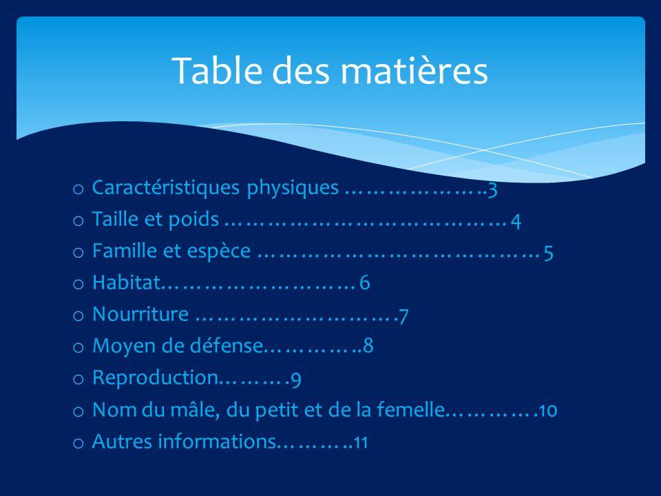 Table des matières Caractéristiques physiques ………………..3