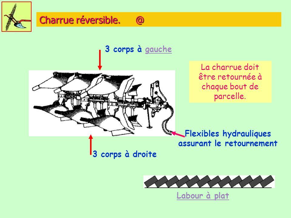 Flexibles hydrauliques assurant le retournement