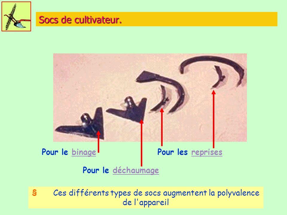 § Ces différents types de socs augmentent la polyvalence de l appareil