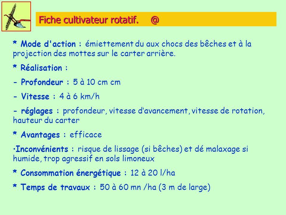 Fiche cultivateur rotatif. @