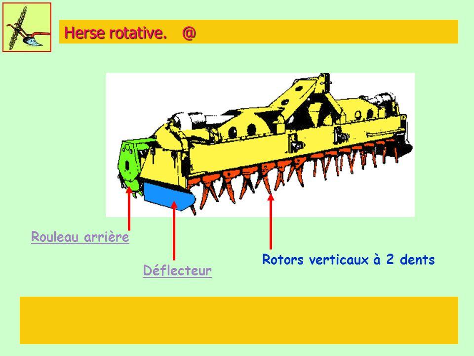Rotors verticaux à 2 dents