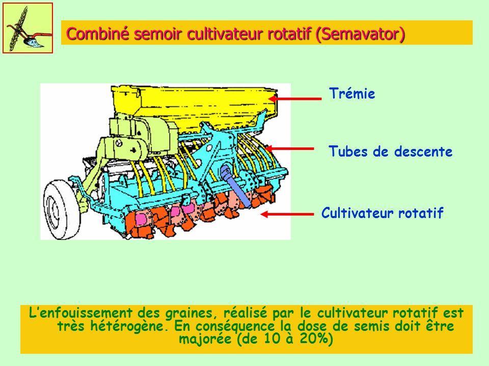 Combiné semoir cultivateur rotatif (Semavator)