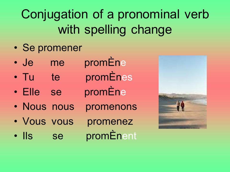 Conjugation of a pronominal verb with spelling change