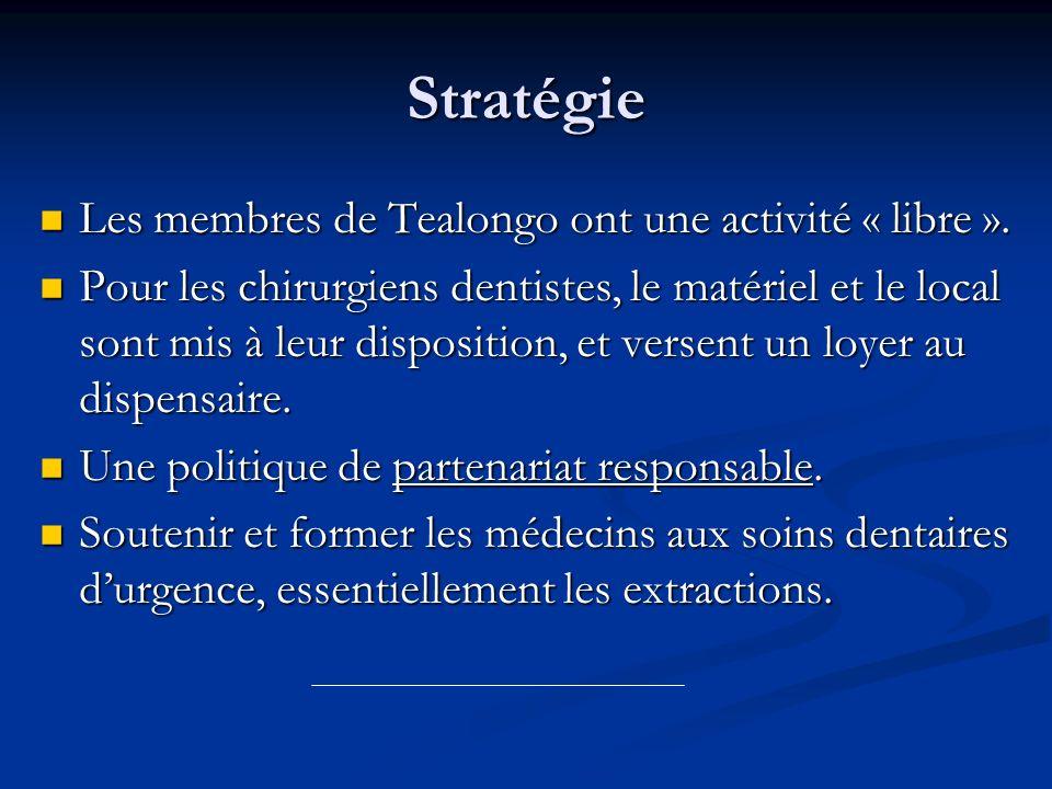 Stratégie Les membres de Tealongo ont une activité « libre ».