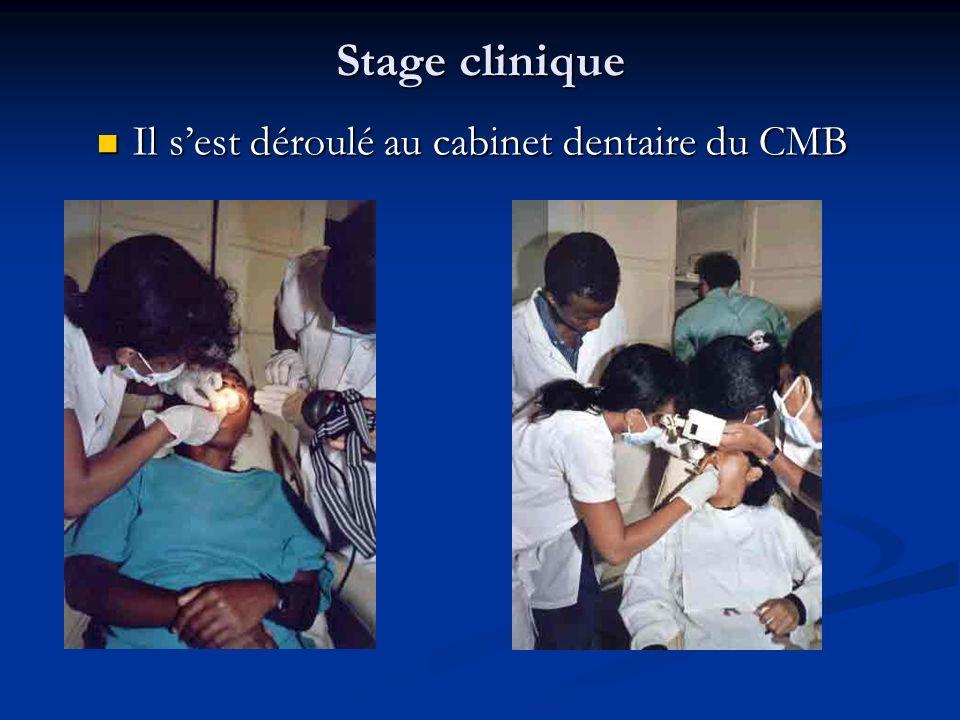 Stage clinique Il s'est déroulé au cabinet dentaire du CMB