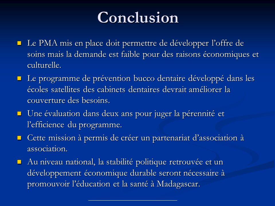 Conclusion Le PMA mis en place doit permettre de développer l'offre de soins mais la demande est faible pour des raisons économiques et culturelle.