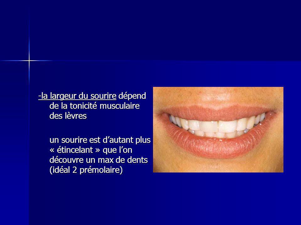 -la largeur du sourire dépend de la tonicité musculaire des lèvres