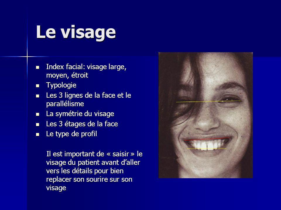 Le visage Index facial: visage large, moyen, étroit Typologie