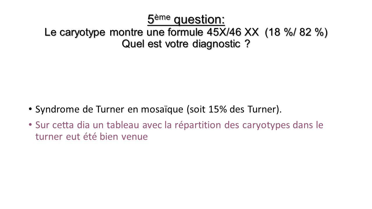 5ème question: Le caryotype montre une formule 45X/46 XX (18 %/ 82 %) Quel est votre diagnostic