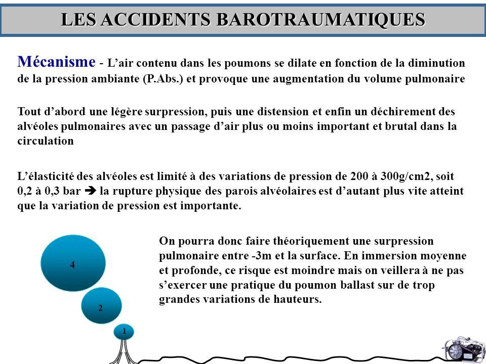 TABLEAU RECAPITULATIF LES ACCIDENTS BAROTRAUMATIQUES