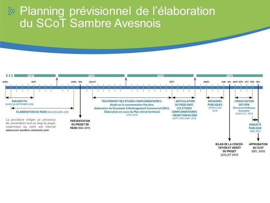 Planning prévisionnel de l'élaboration du SCoT Sambre Avesnois