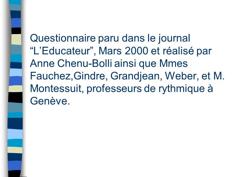 Questionnaire paru dans le journal L'Educateur , Mars 2000 et réalisé par Anne Chenu-Bolli ainsi que Mmes Fauchez,Gindre, Grandjean, Weber, et M.