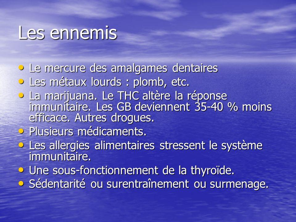 Les ennemis Le mercure des amalgames dentaires