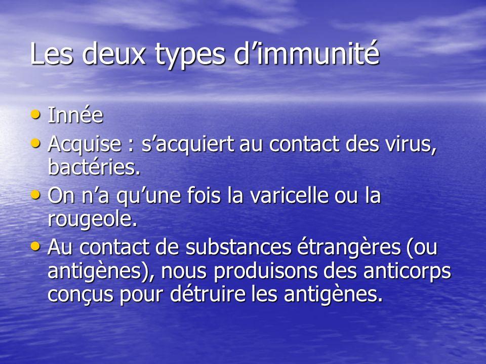 Les deux types d'immunité