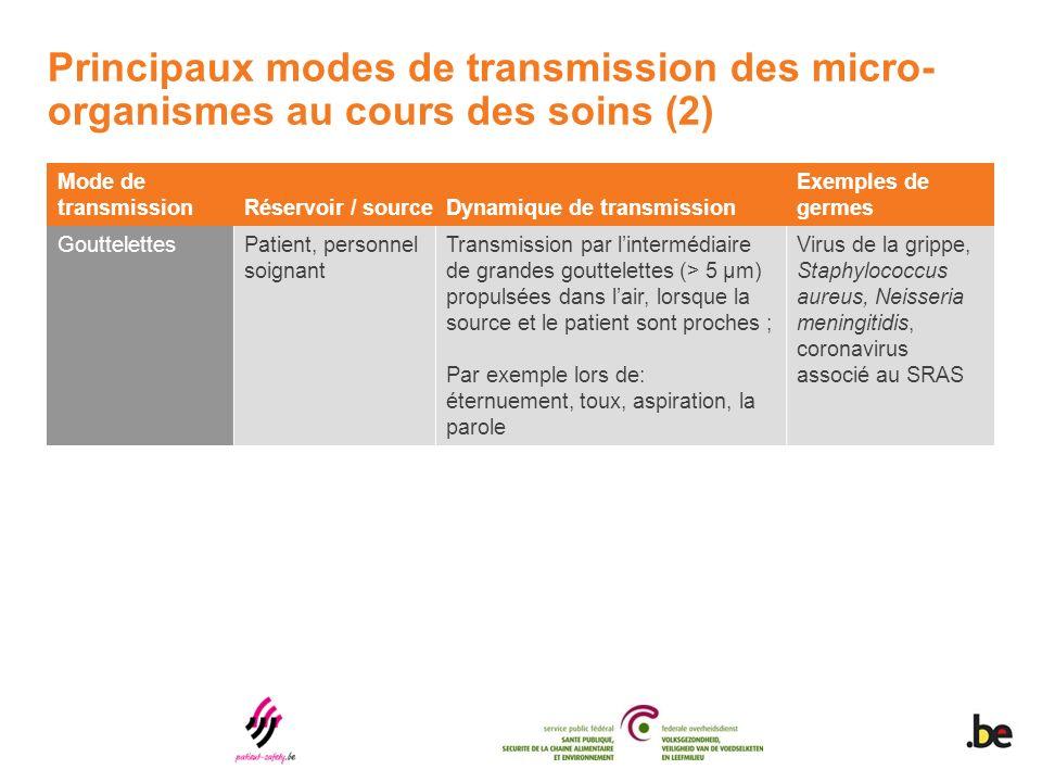 Principaux modes de transmission des micro-organismes au cours des soins (2)