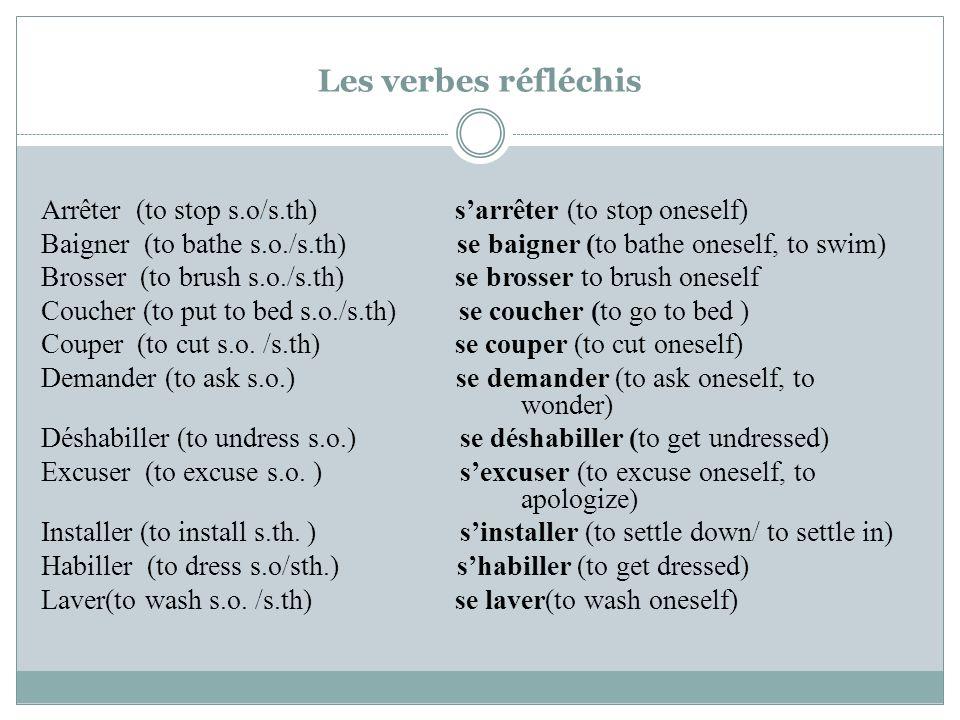 Les verbes réfléchis Arrêter (to stop s.o/s.th) s'arrêter (to stop oneself)