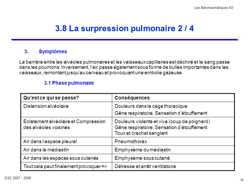 3.8 La surpression pulmonaire 2 / 4