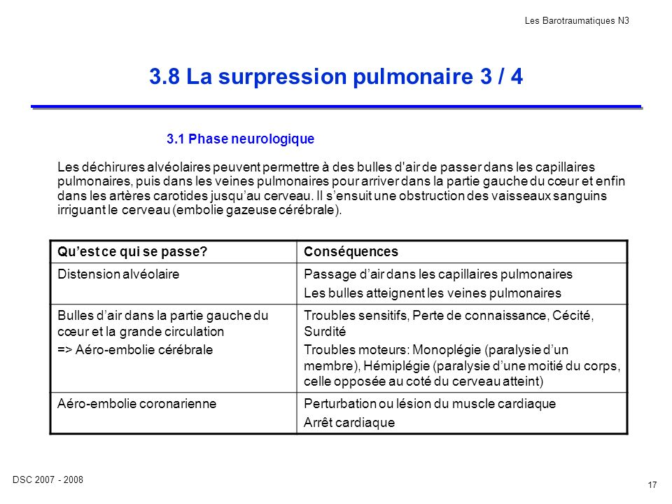 3.8 La surpression pulmonaire 3 / 4