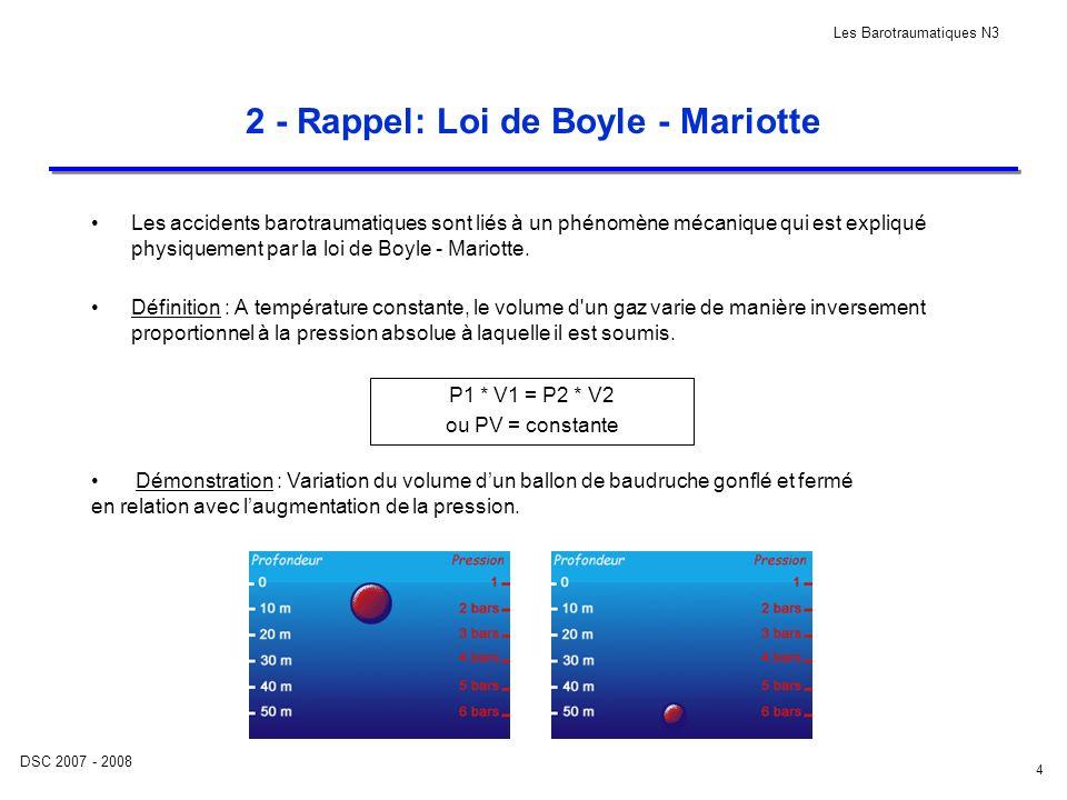 2 - Rappel: Loi de Boyle - Mariotte
