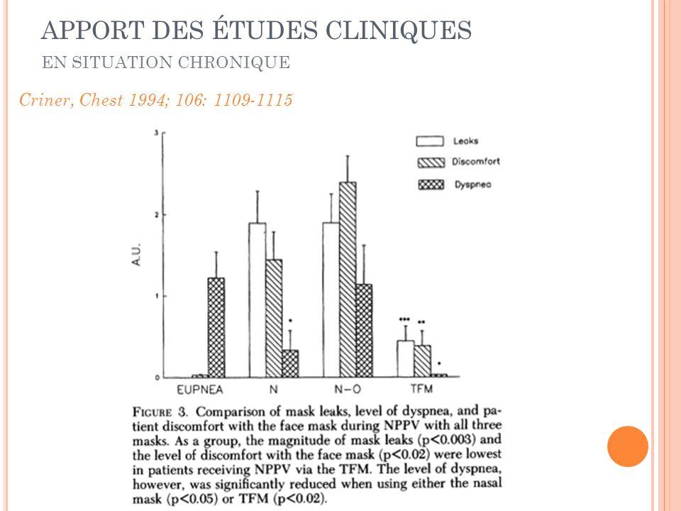 APPORT DES ÉTUDES CLINIQUES