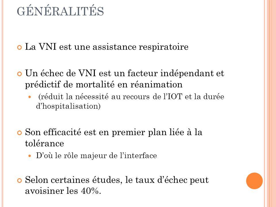 GÉNÉRALITÉS La VNI est une assistance respiratoire