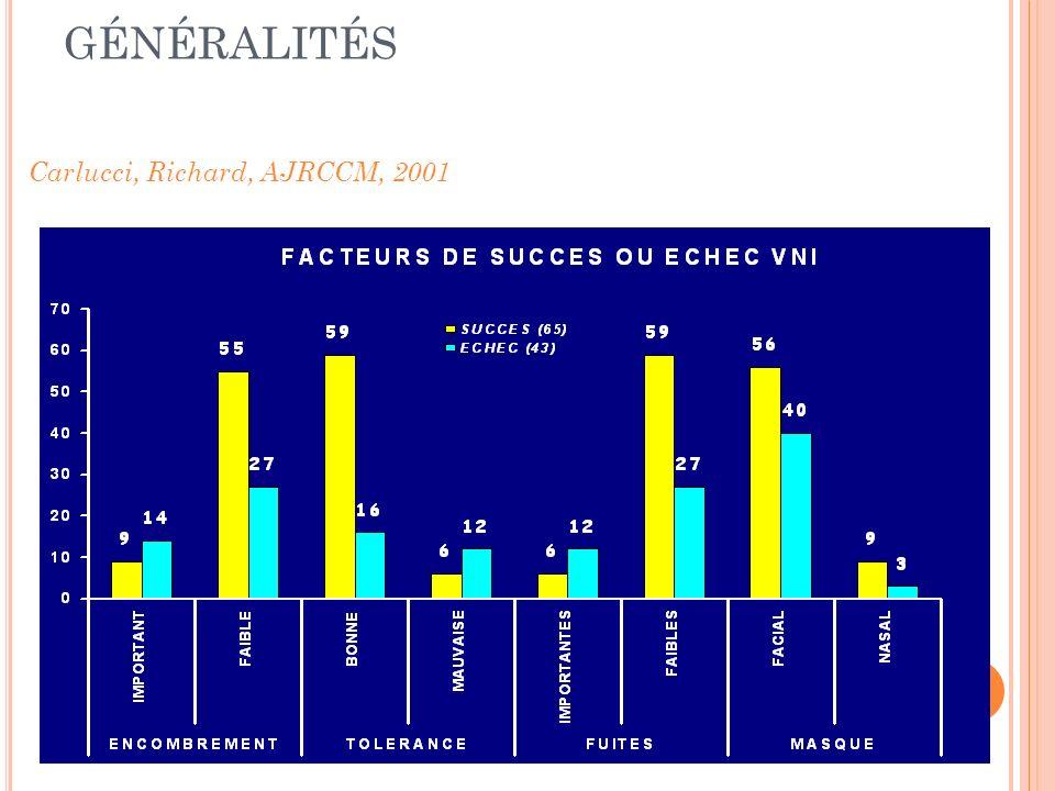 GÉNÉRALITÉS Carlucci, Richard, AJRCCM, 2001
