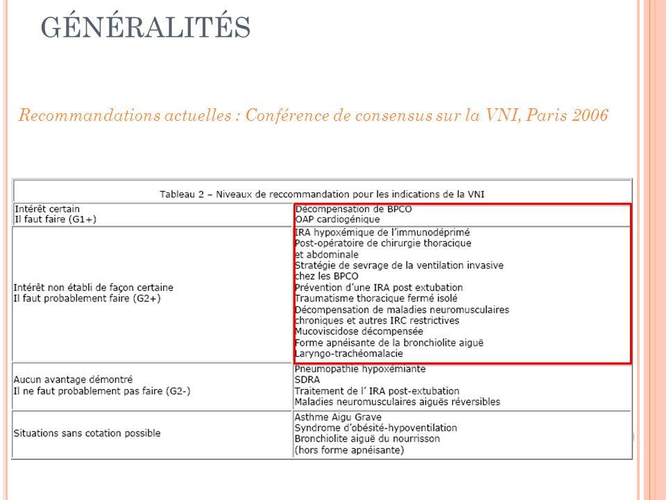 GÉNÉRALITÉS Recommandations actuelles : Conférence de consensus sur la VNI, Paris 2006
