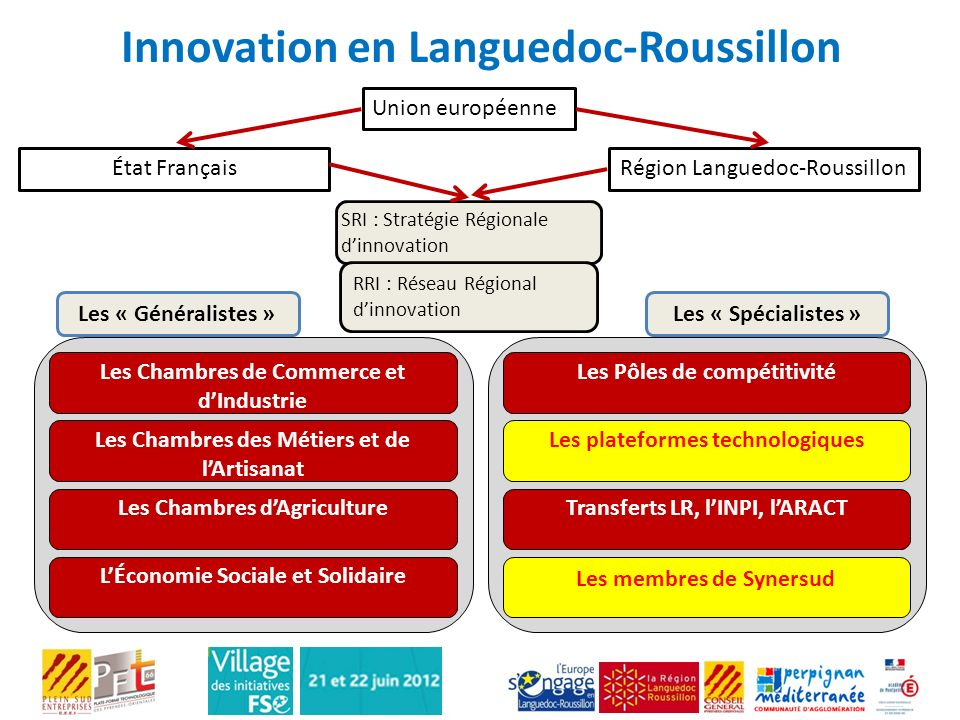 Innovation en Languedoc-Roussillon