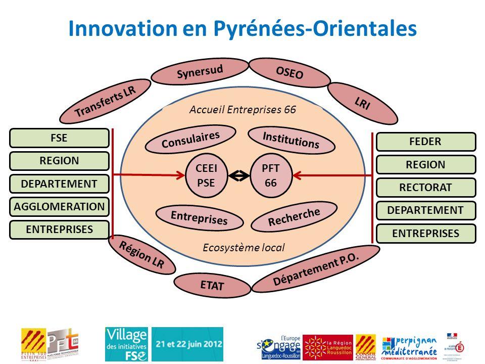 Innovation en Pyrénées-Orientales