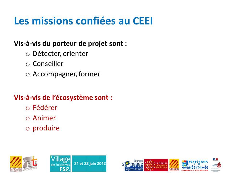 Les missions confiées au CEEI