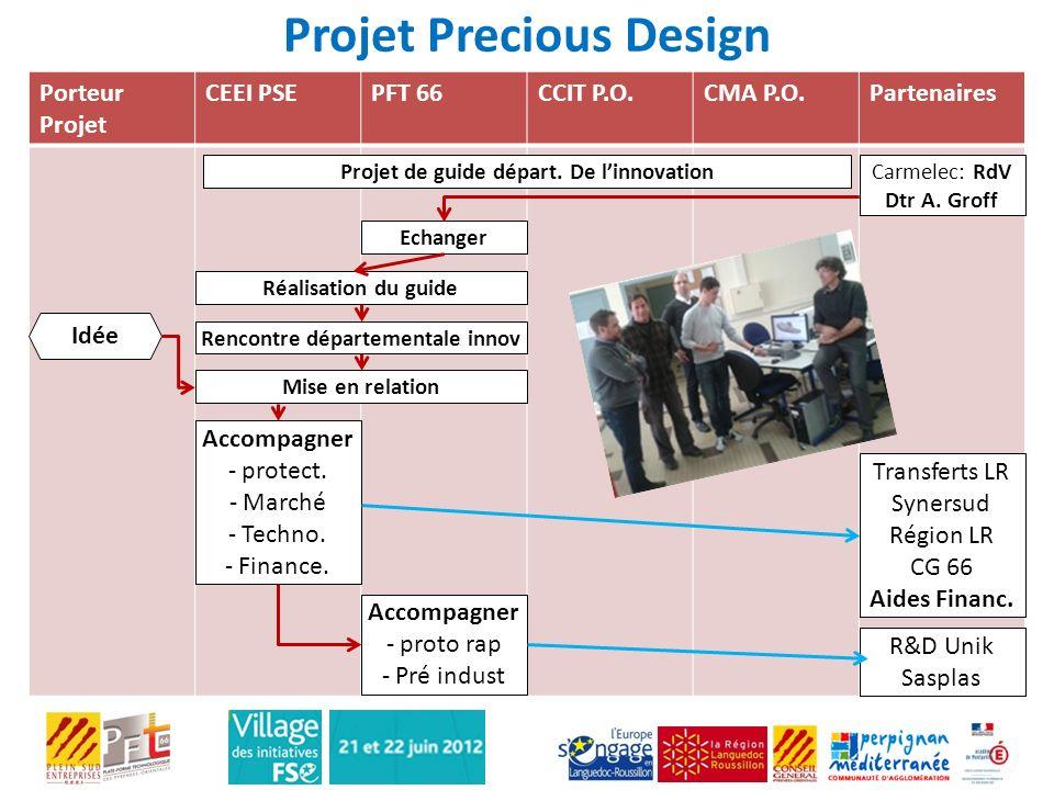 Projet Precious Design