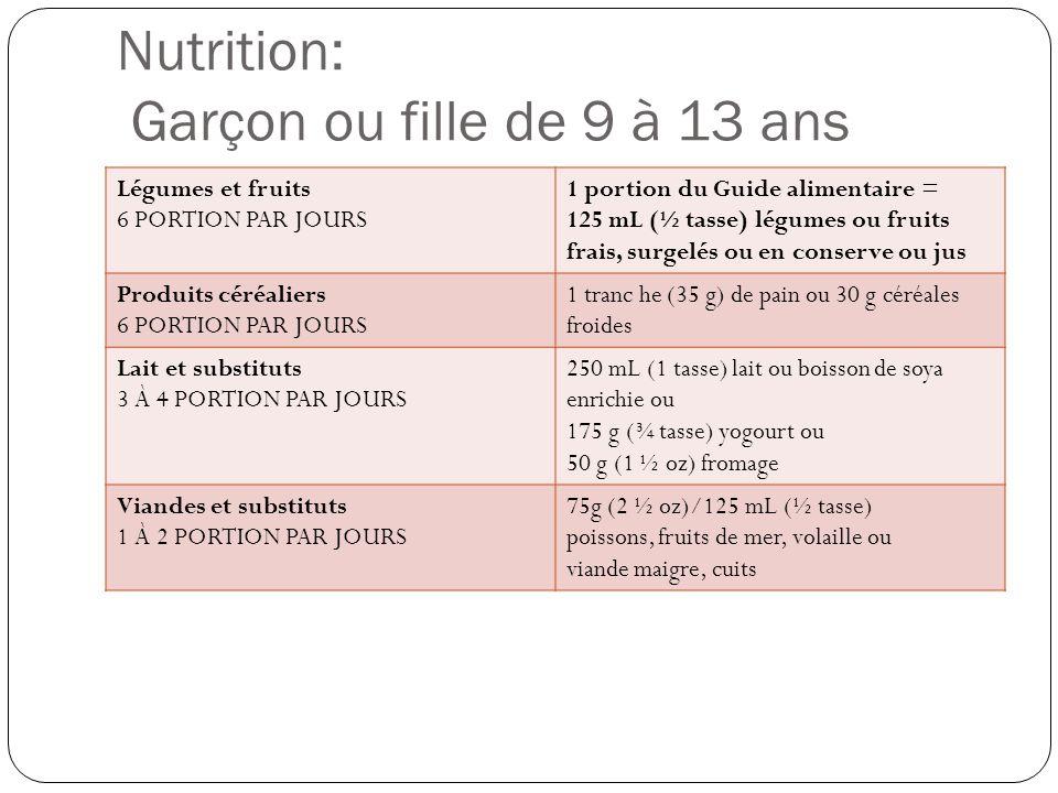 Nutrition: Garçon ou fille de 9 à 13 ans