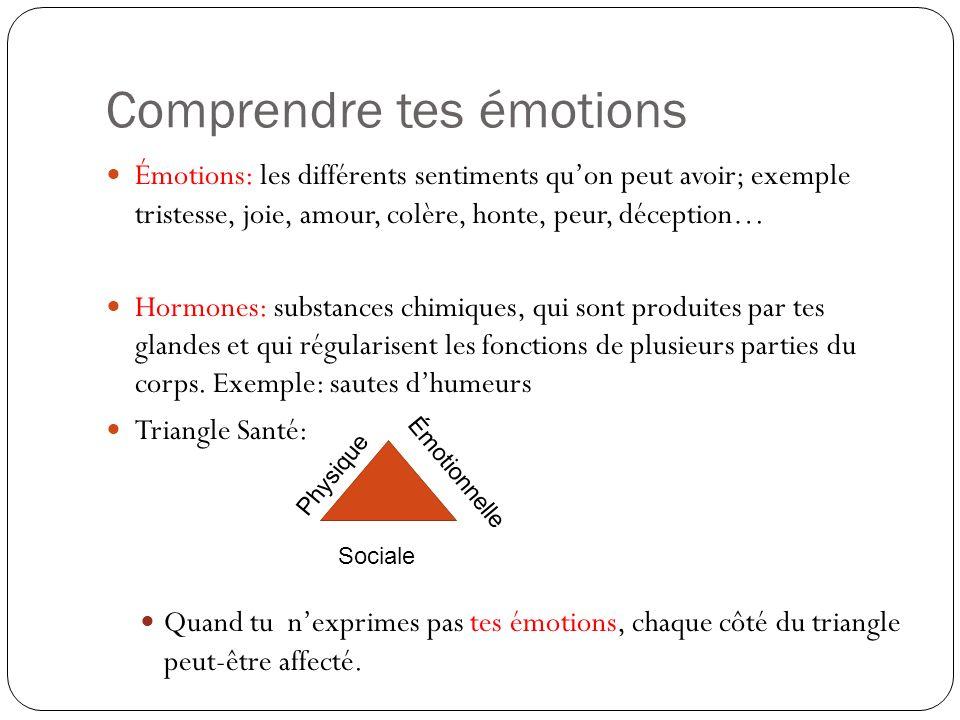 Comprendre tes émotions