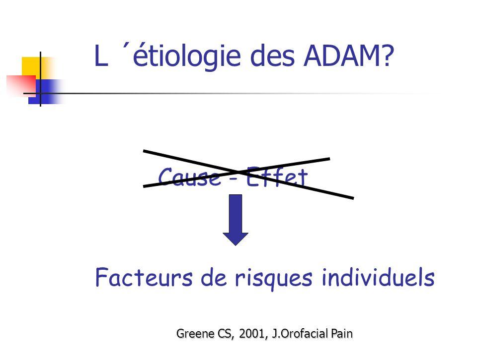 L ´étiologie des ADAM Cause - Effet Facteurs de risques individuels