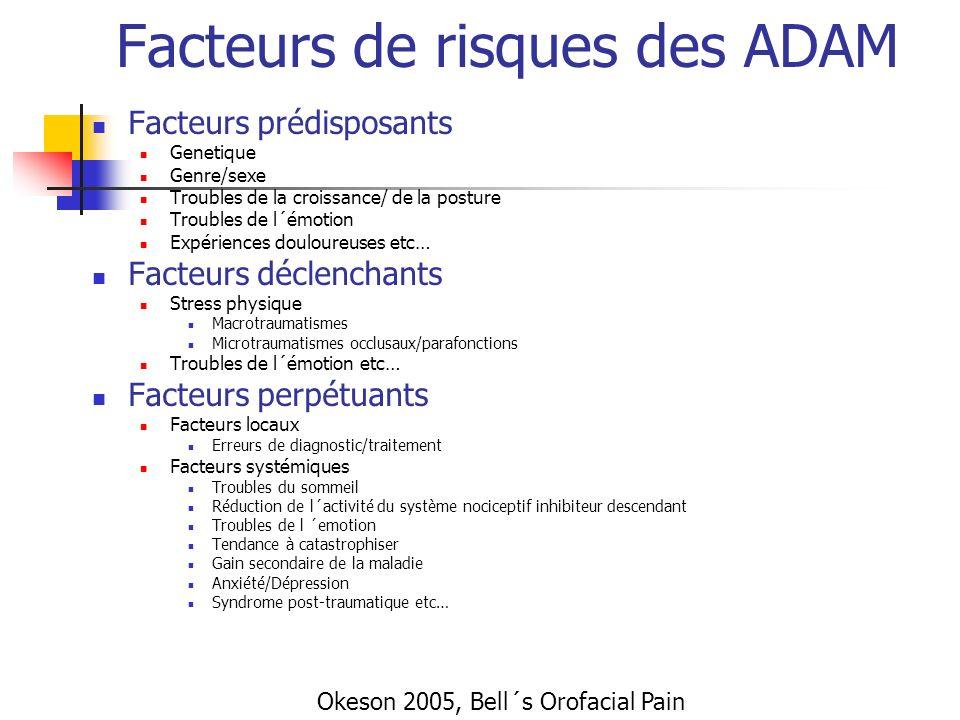 Facteurs de risques des ADAM