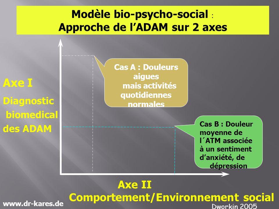 Approche de l'ADAM sur 2 axes mais activités quotidiennes normales
