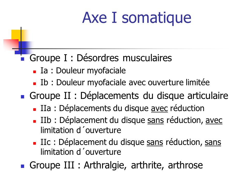 Axe I somatique Groupe I : Désordres musculaires