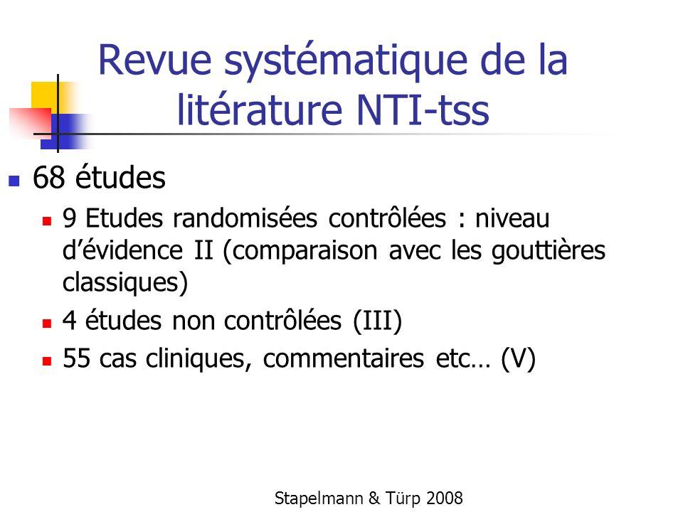 Revue systématique de la litérature NTI-tss
