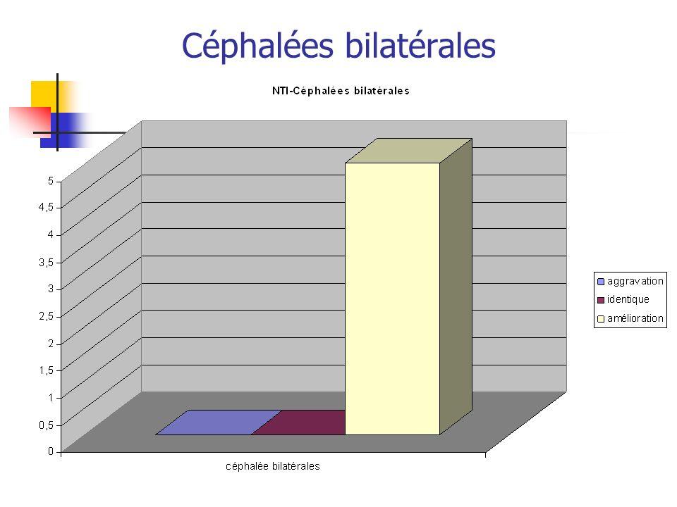 Céphalées bilatérales