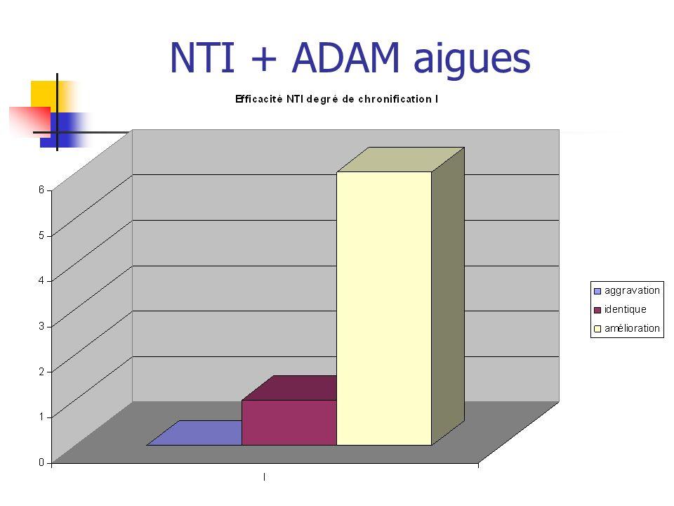NTI + ADAM aigues